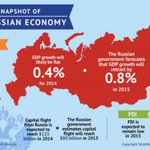 Russias economy will test the strength of its leader. http://t.co/4LTc3chzDI http://t.co/poBY8LQQ8F