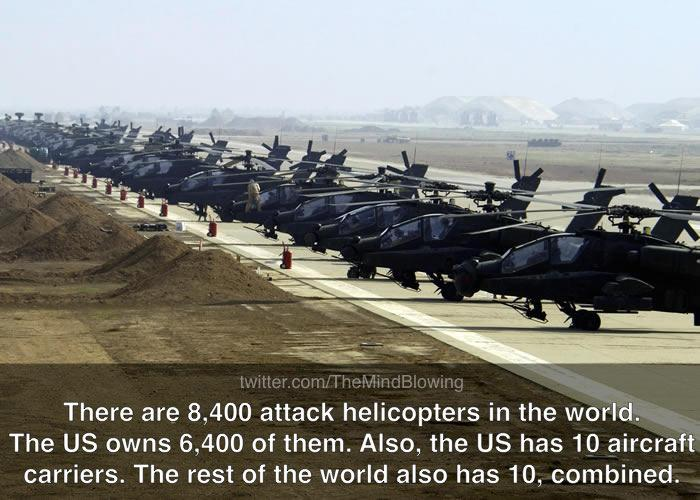 There are 8,400 attack helicopters in the world. http://t.co/PxWw24vMaH