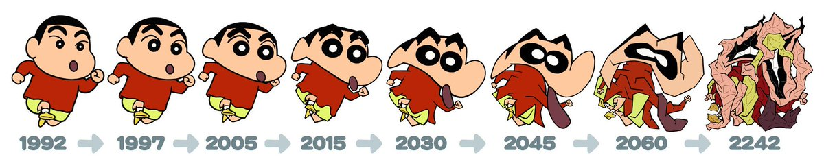 projected evolution of Crayon Shinchan http://t.co/F6pLLQGRZW http://t.co/7aaE6N8Ipl