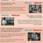Nilai duit dulu dan sekarang http://t.co/Hryop5ewlK