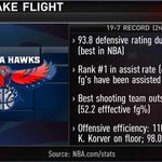 The @ATLHawks are soaring high this season http://t.co/YecxBactjg