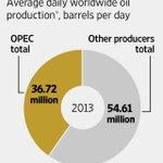 Saudi Arabia's new oil strategy is driven by a perceived threat posed by U.S. energy firms: http://t.co/ApNZQAa4z8 http://t.co/RTbTGFctfR