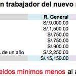 @lamula: Aquí, algo de aritmética para oponerse a la #LeyPulpin Un post de Gio Infante http://t.co/CnFIY6VvvV http://t.co/tjdkh21XE9