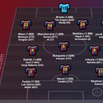 Infographic: Barcelona line-up based on most minutes played this season #fcblive [via @weloba_en] http://t.co/a3zzMkEI3n
