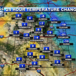 Colder air pouring into the east behind the cold front. #nmwx http://t.co/ObkRiWDQts