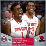 FINAL: #Buckeyes ground RedHawks, move to 10-2 // Recap: http://t.co/dwwpirT2Av // Next: Wright St (7pm Sat) #GoBucks http://t.co/g7owX1WlW3