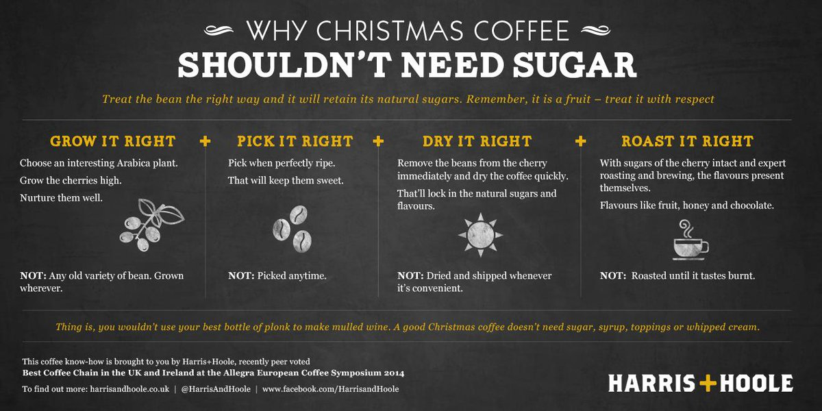 "nice ""@HarrisAndHoole: Sugar, syrup, toppings, whipped cream. Scrap that, this is the good stuff http://t.co/OFPiwwertY"""