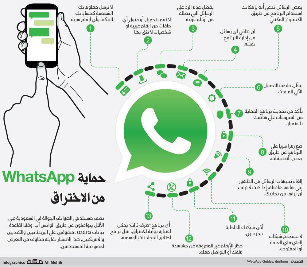 """RT @SaudiNews24: #انفوجرافيك   حماية  """"واتس اب"""" من الاختراق (مكة)  #السعودية - http://t.co/8gYhLV9YfI"""