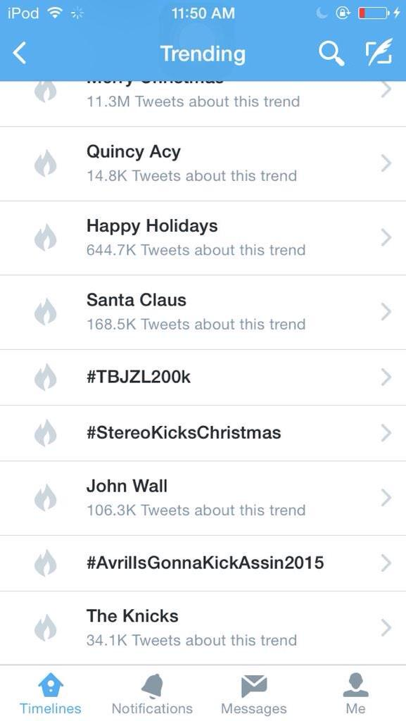 We trended #AvrilIsGonnaKickAssin2015 today! http://t.co/uf78ueFCFg