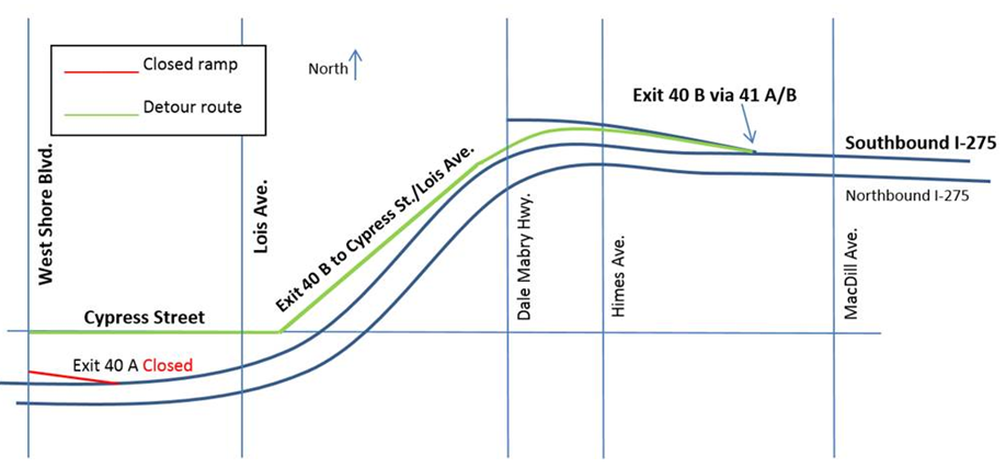 SB 275 Westshore exit CLOSED until May. Use the Cypress/Lois exit detour at Dale Mabry Hwy. http://t.co/3MAnmg0wC9