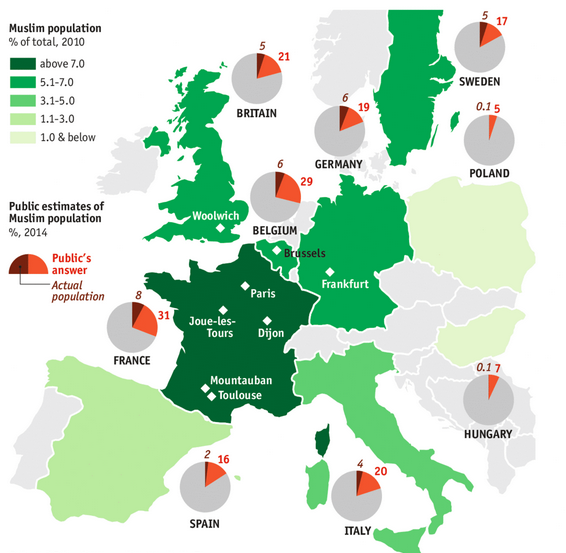 This is the best visualization I've yet seen of Europe's 'Muslim tide' hysteria http://t.co/a681LGp4yR