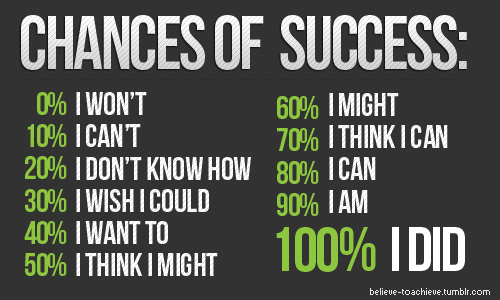 A few years ago I was at 30% chance of success... http://t.co/c7yMQGVlbl
