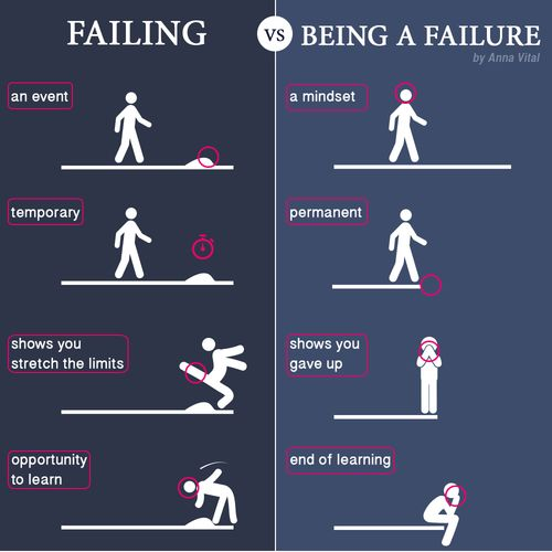 Your Fails don't make you a Failure [via @FundersFounders ] http://t.co/Dt1ZhWXWIa