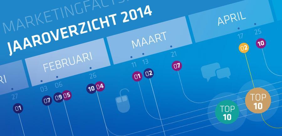 Sneak preview @Marketingfacts Jaaroverzicht #2014 met infographic van @erikwiegers Morgenochtend gaat het geheel live http://t.co/JSU3Cmssy0