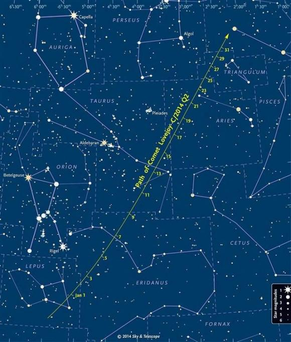 The path of Comet Lovejoy. Every night from Jan 1 to the 31st. Via @skyandtelescope - http://t.co/Ke0WEf49jg http://t.co/87oQfQX1Fm