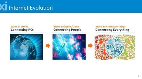 #IoT Success By @ThingsExpo http://t.co/NTUXFcuu9N http://t.co/HV7YTHaunB