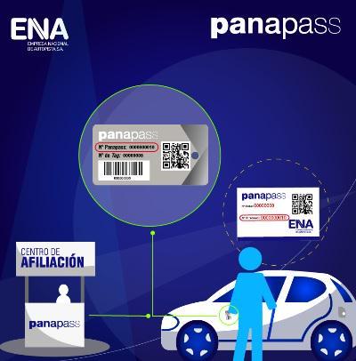 El n mero de panapass es nico para cada usuario y es a for Numero legale parlamento