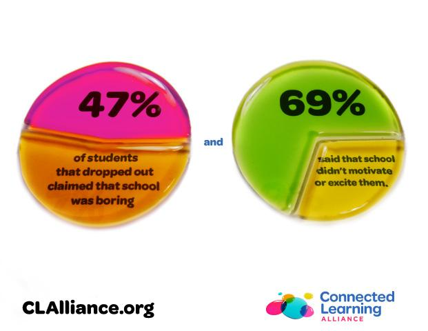 Retweet if you think interest-powered learning can help solve student engagement issues!  #edchat http://t.co/eowO9rUPG8