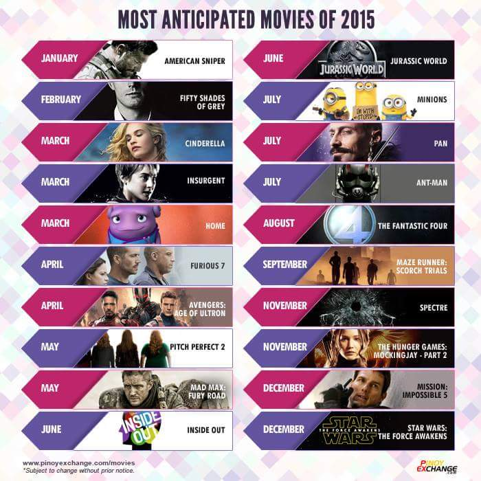 Most anticipated movies of 2015 http://t.co/RZkj0tJufA