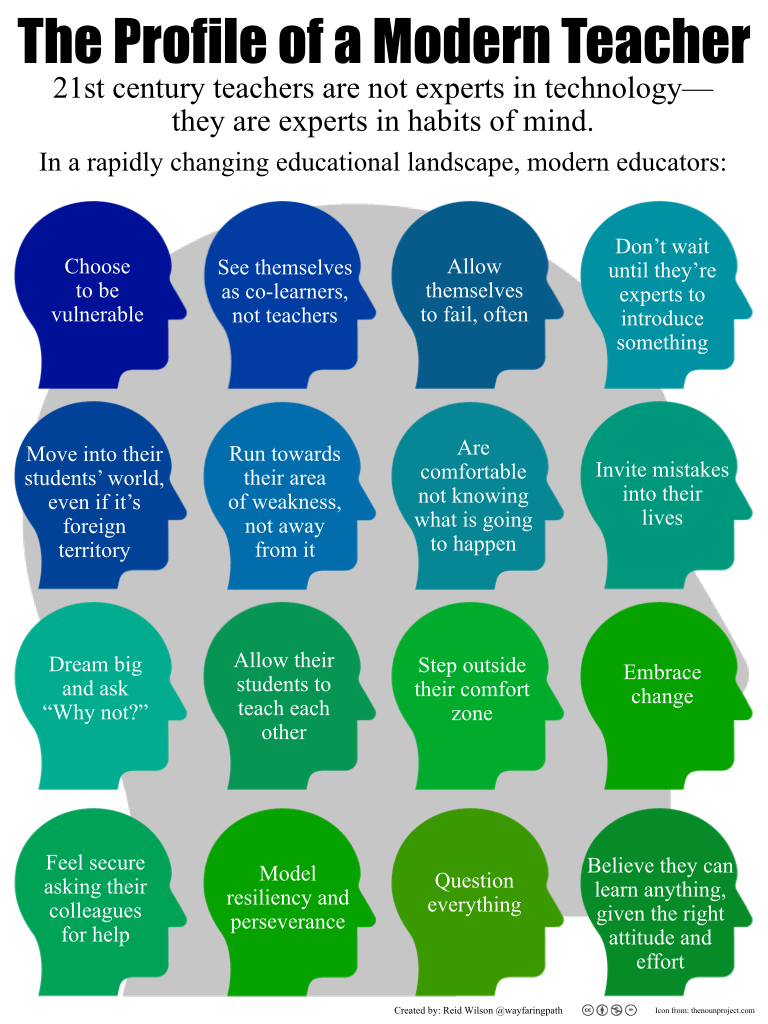 Does this describe you as an educator? #LAedchat #4thchat #edtechchat http://t.co/Z35SyLqCvw