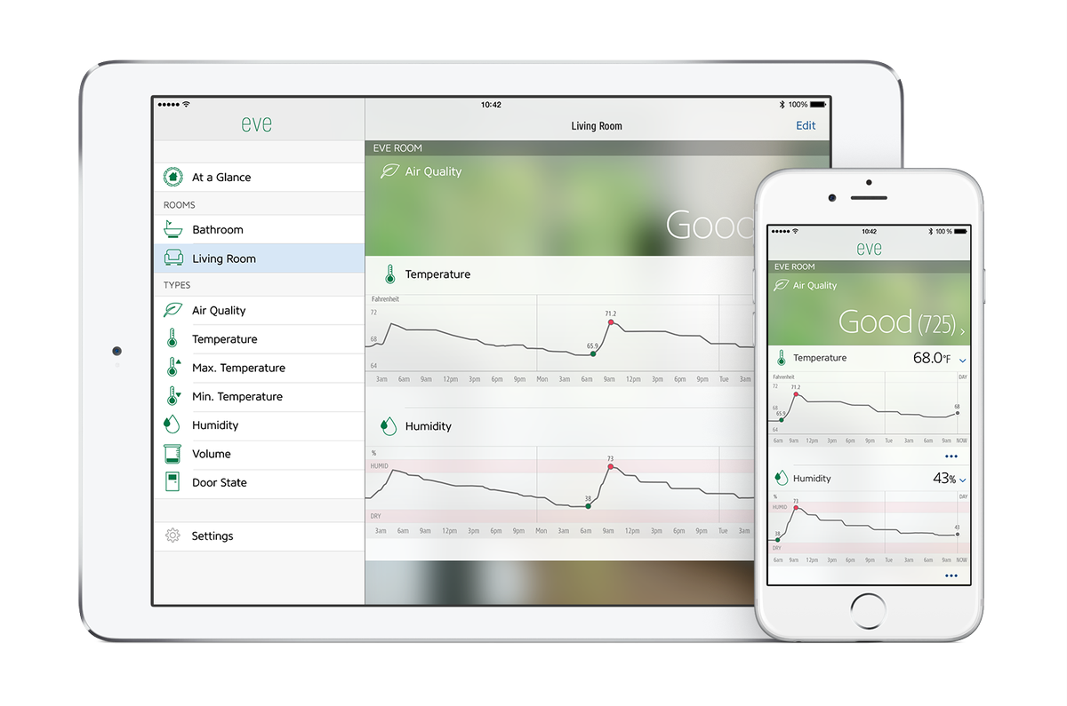 Meet us at #CES2015 & get a demo of http://t.co/BOlA0ljUag home monitoring for HomeKit. PR kit http://t.co/PiIMYNMDhW http://t.co/vFHUMBsy4L