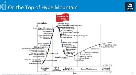 #IoT Success By @ThingsExpo http://t.co/lw1UyMIHKy http://t.co/aHXnzOts3D
