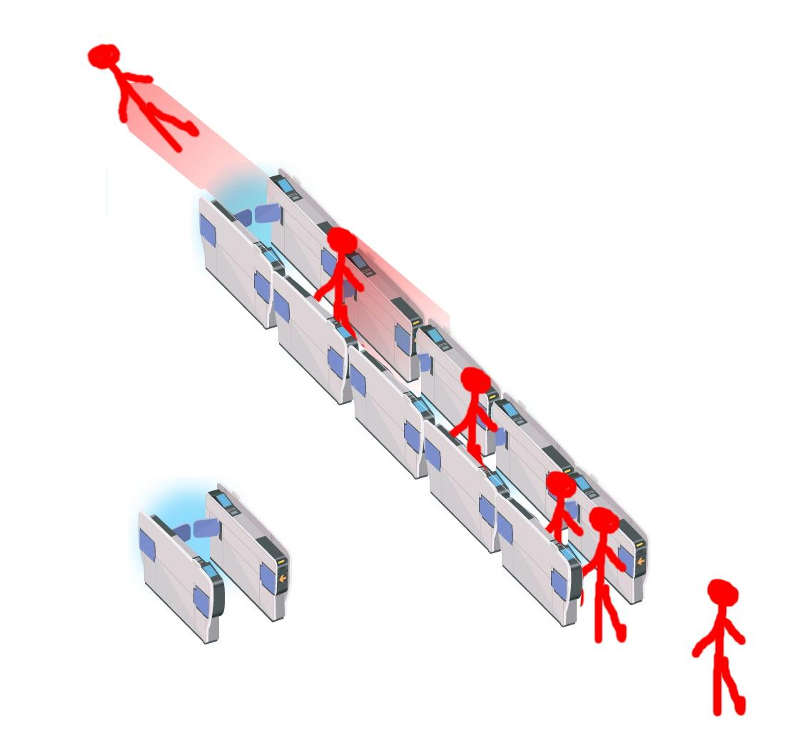 自動改札で改札が高速化されるなら、自動改札を増やして連結すればさらに加速して最後はレールガンで通勤客が発射されるんだ http://t.co/k6O5Wbq7T3