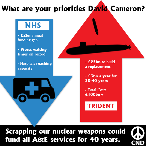 Scrapping Trident could fund all A&E services for 40 years. #NHScrisis https://t.co/0HpkdsOZFe http://t.co/dAHcOpvojy