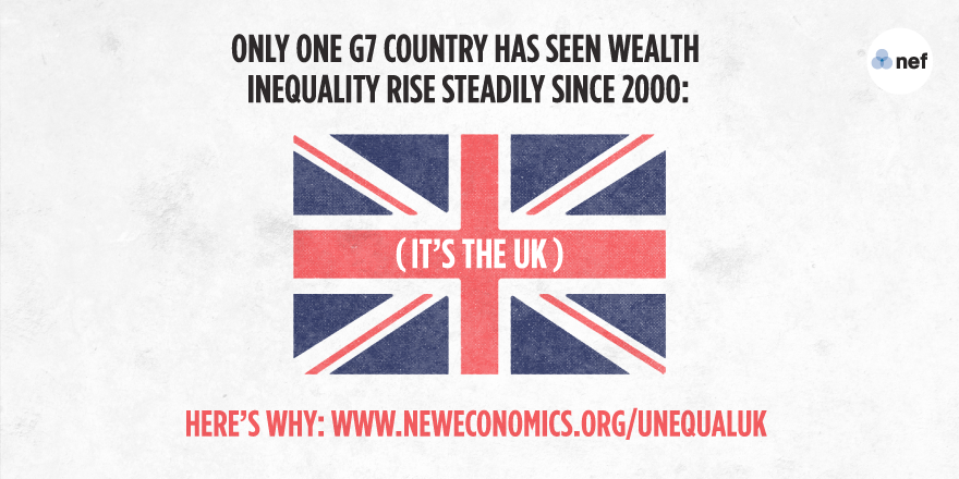 Why the UK leads the way on inequality: http://t.co/9xpDES1bbR http://t.co/Wq9iIKPYQV