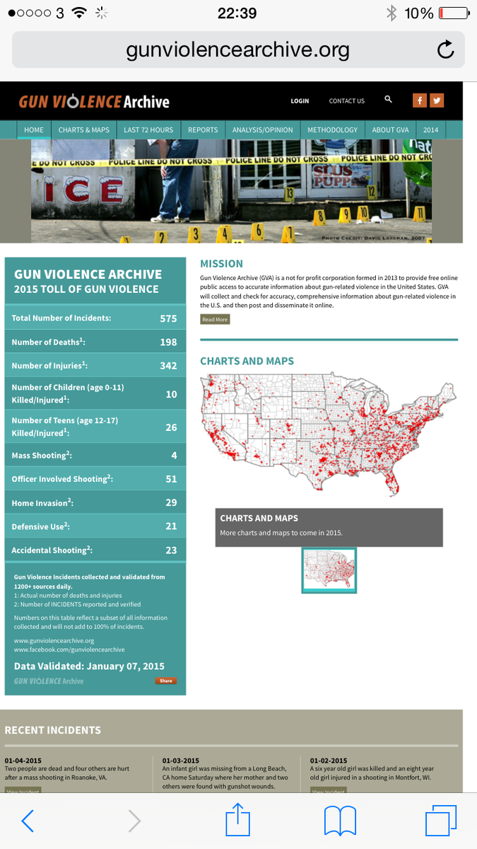 Number of gun deaths in America so far in the first week of 2015: 198  http://t.co/WumOqO4BEU http://t.co/5z7kYooSZN