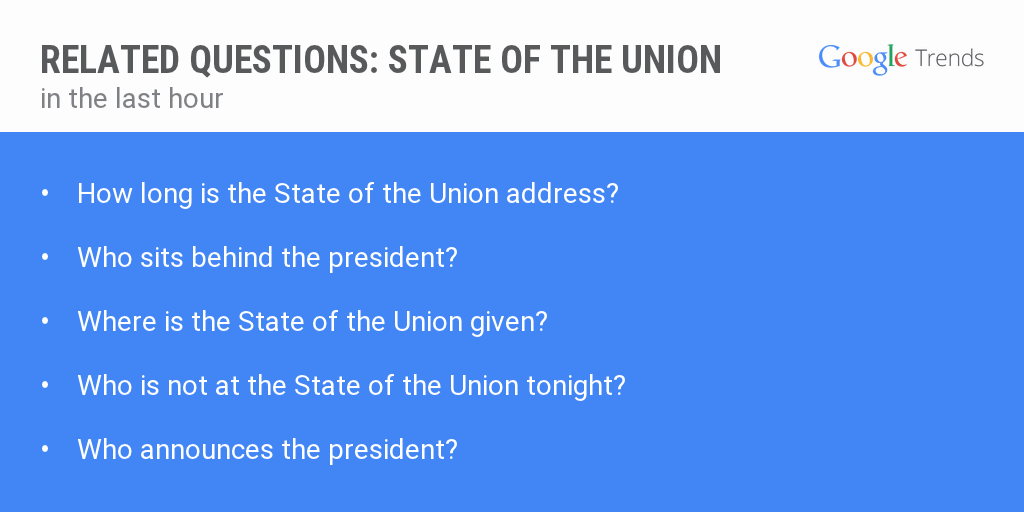 Here are the top questions people asked @google during tonight's #sotu: http://t.co/3BTlGBVCLZ