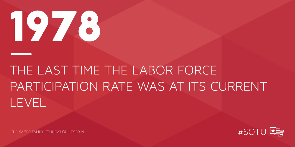 Economy may be improving, but the number of people actually in the workforce is at the lowest it has been since 1978. http://t.co/jAVgFCqtRa