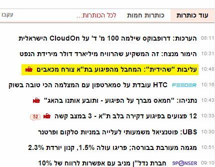 """נאלצתי לקרוא חמש פעמים כדי להשתכנע שהכותרת הזו אמיתית.  צילום מסך באתר """"גלובס"""". http://t.co/IYptiaozae"""