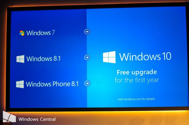 Windows 10 to be free upgrade for first year for users of Windows 7 and 8.1, Windows Phone… http://t.co/dUUlzsA4HL http://t.co/tEpdDJo8oo