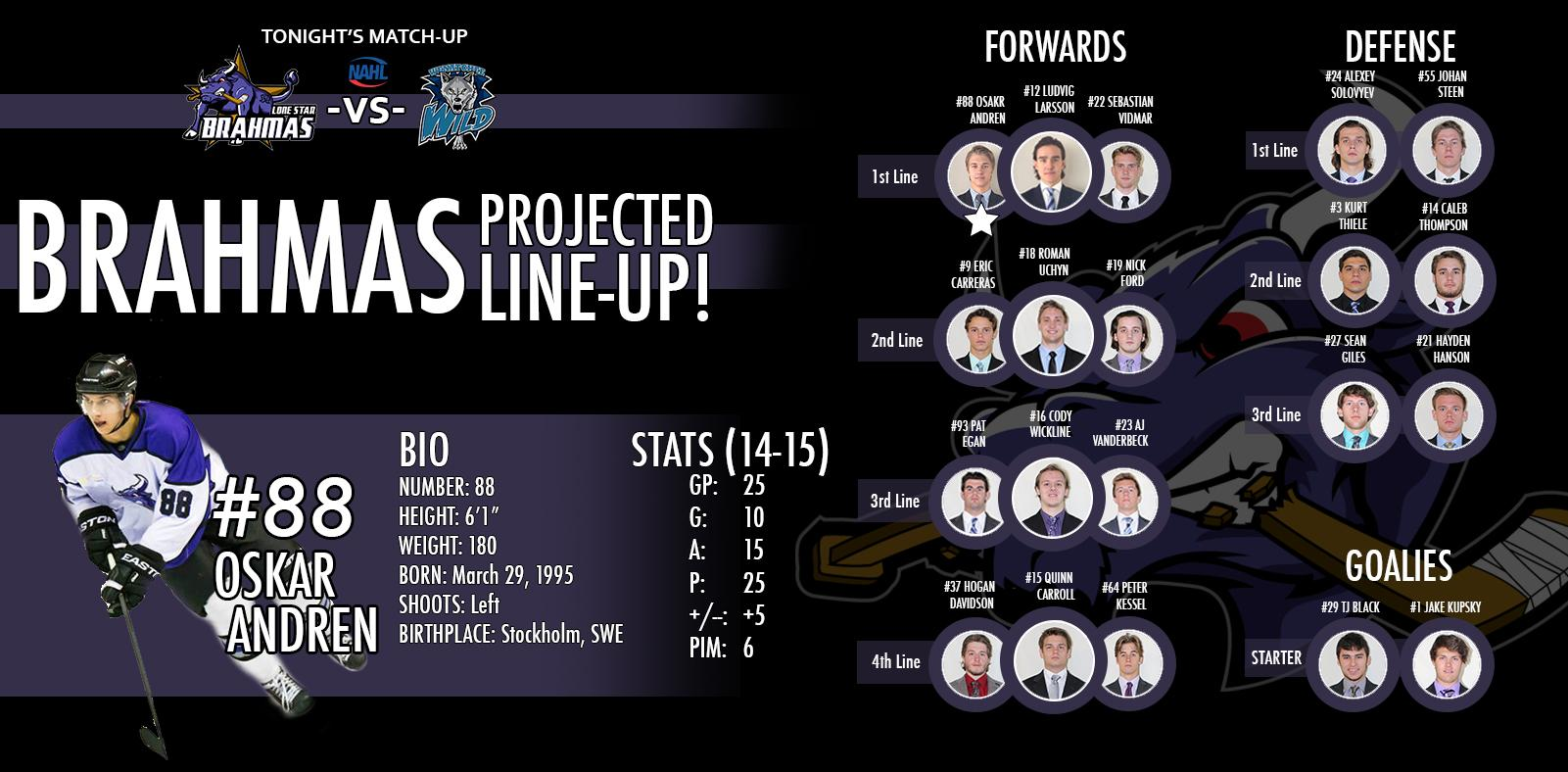RT @LoneStarBrahmas: Tonight's projected line-up against the @WenatcheeWild1 #Bullieve http://t.co/nJ8P488tue