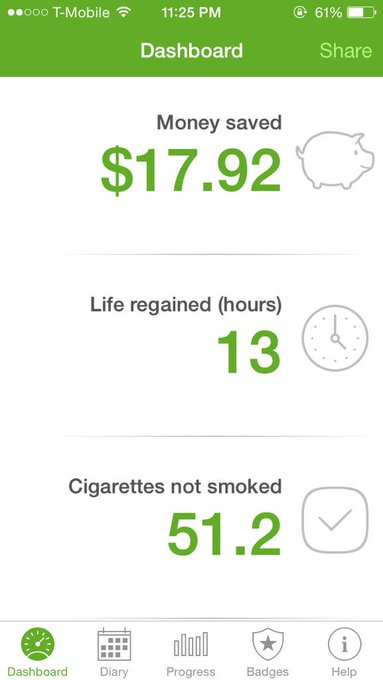 I quit smoking cigarettes on Friday, and I'd like to share my progress so far. Small steps, but I'm proud