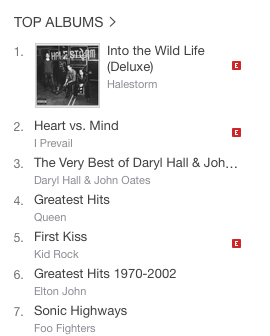 So excited to be sharing new music from @halestorm! #intothewildlife out in April! #apocalyptic out now. Already #1! http://t.co/FiZgjBKinw