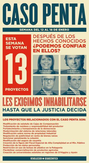 No podemos confiar en ellos. Exigimos inhabilitación de los parlamentarios formalizados por el caso PENTA http://t.co/M17bzL4JGu