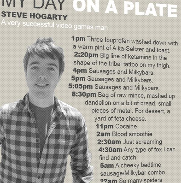 """""""@misterbrilliant: Cool, they finally printed my day on a plate. http://t.co/sAp08khckU"""" @MarinaOLoughlin a proper day's eating #nojuicehere"""
