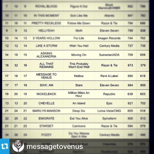 Yes!!! This is amazing!!! #grateful⁰・・・⁰Your requests are being heard!!! #HOLLOW went up... http://t.co/mXpVnp81HB http://t.co/wyUCEGaxeu