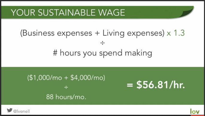 Want to know the formula for a sustainable #wage as a #creative? @lvenell breaks it down via @CreativeLive http://t.co/n6xhUOdxZs
