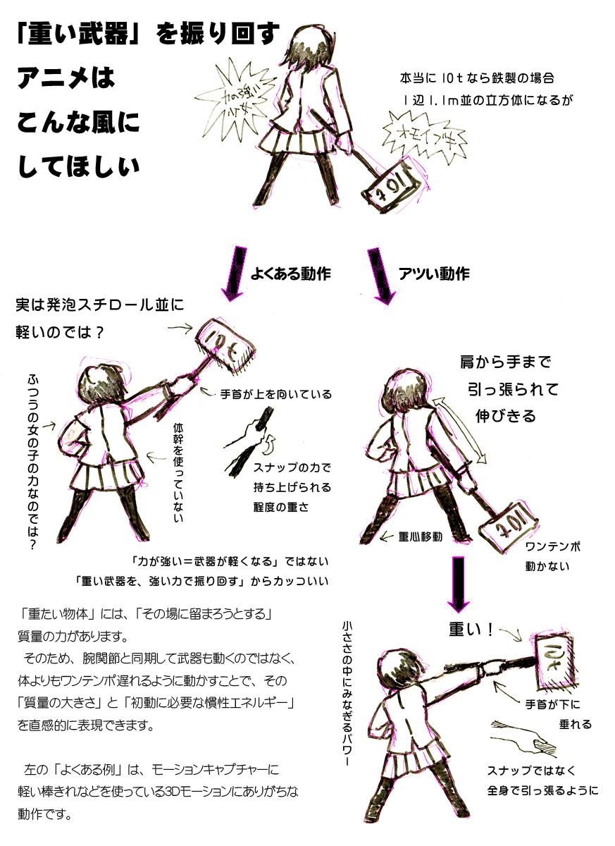 【「重い武器を振り回すアニメ」を見るときに見ているところ】 ※細かいところを直して再投稿してます http://t.co/RWoKf6VkLM