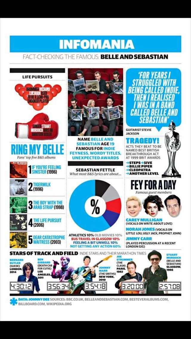 Amazing infographic http://t.co/VYmoBzIAtk