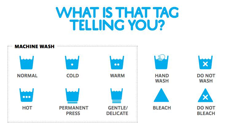 What Do All Of Those Symbols On Clothing Tags Mean See Our Guide