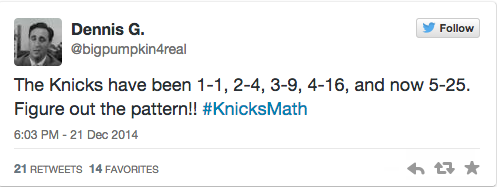 "Actually amazing ""@SBNationNBA: The Knicks are 5-36. Need win to keep the SQUARE STREAK alive http://t.co/mdn16hUww1 http://t.co/Ls1K7B4fEH"""