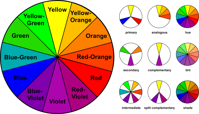 Learn the Basics of Color Theory to Know What Looks Good http://t.co/EQScGchdZD via @lifehacker http://t.co/d7nJWxsQWC