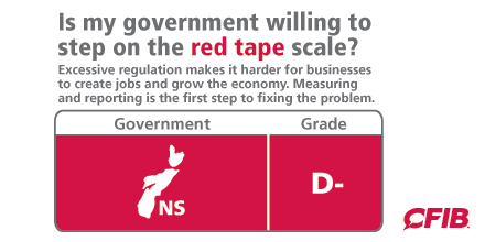 NS receives low marks on cutting red tape. If you don't measure it, you can't manage it. http://t.co/A6T9XmVdWD http://t.co/CRpBB3Vq1h