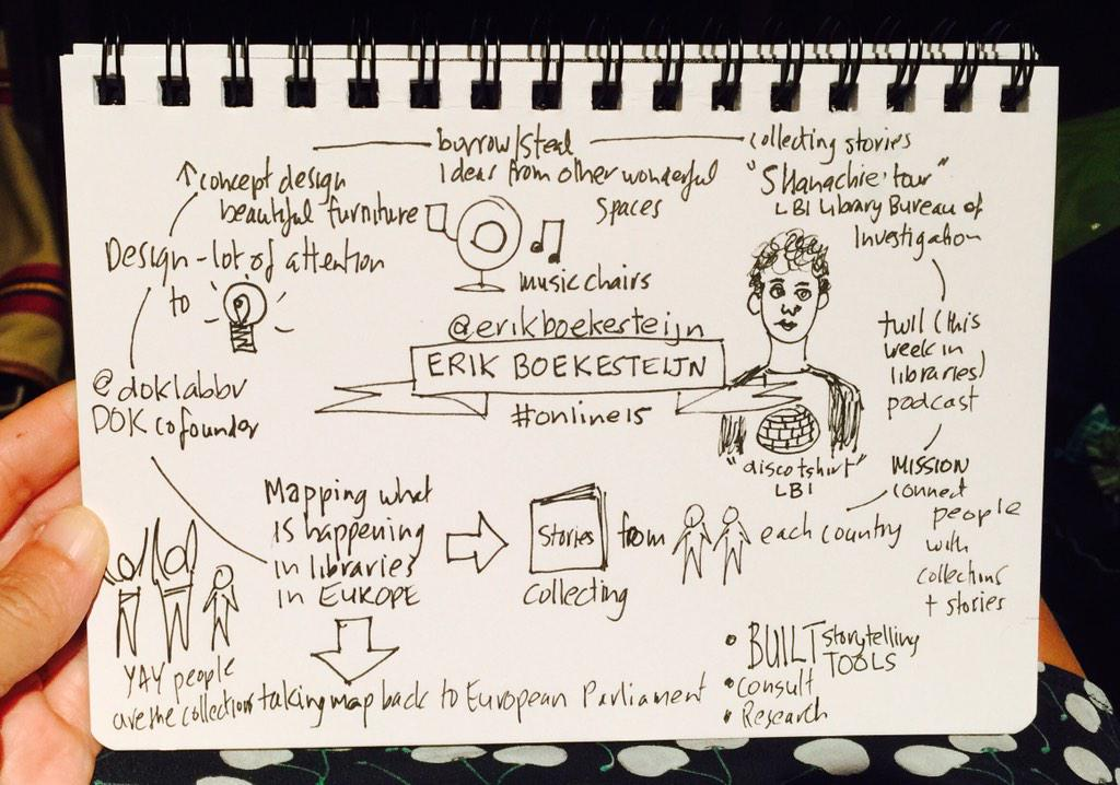 I would love the @doklabbv team to work with us #online15 #sketchnote @erikboekesteijn http://t.co/OJeFyBw5vA