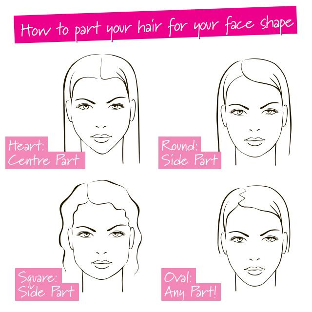 Where Do You Part Your Hair Find Out What The Most