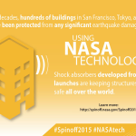 .@NASA_Technology helps keep people safe in everyday life: http://t.co/NKjDfGqsFG @NASAspinoff #NASATech